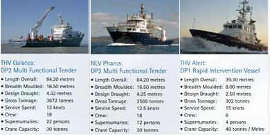 Survey Ships Comparison.png